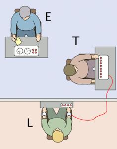 Milgram Deneyi Simülatörü